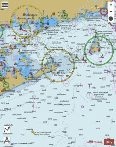 Montauk Tide Chart Rebellions